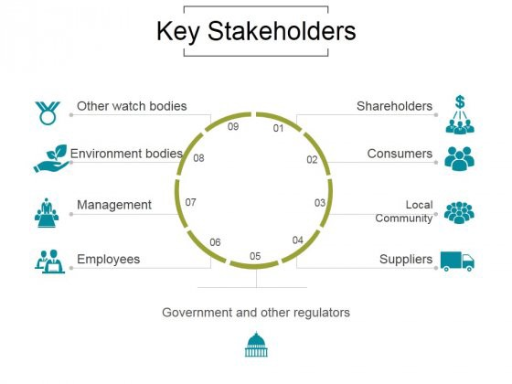 Key Stakeholders in HR Transformation