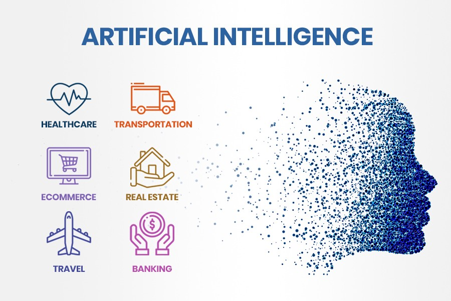 /top-industries-getting-revolutionised-by-artificial-intelligence-686a440857c0 feature image
