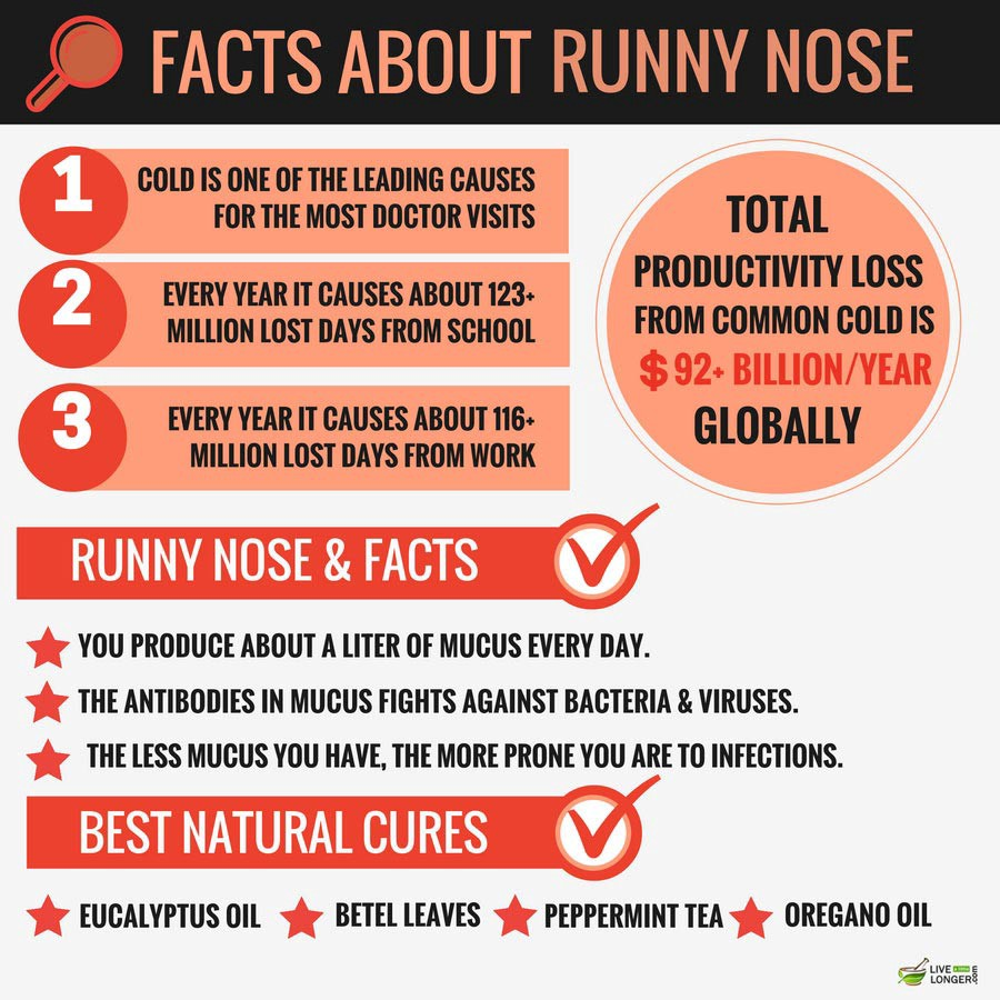 How to treat a runny nose during pregnancy 45