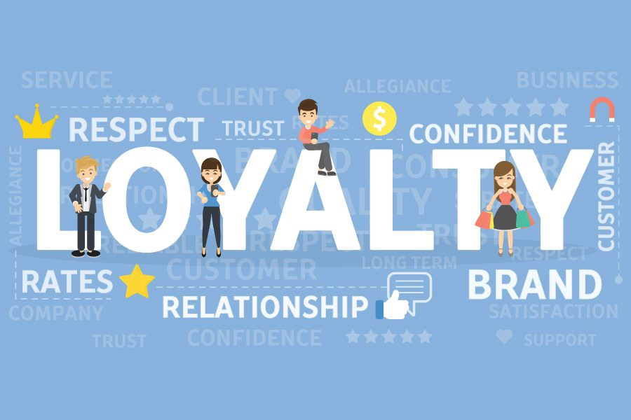 Image result for loyalty programs