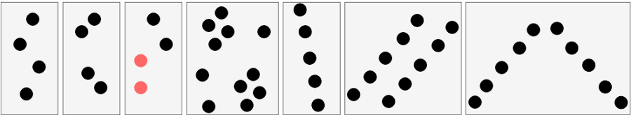 Visual patterns on points from left to right: Not grouped; Proximity criterion; Similarity criterion; Common cluster region; Linear criterion; Parallel criterion: Symmetry criterion. Source: (Poux et al., 2019)