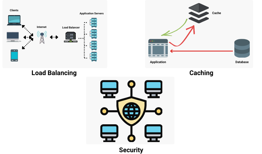 proxies in system design image 5