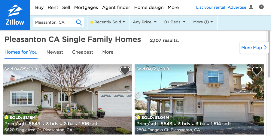 Sing House Listing Data using Selenium and Beautiful Soup on