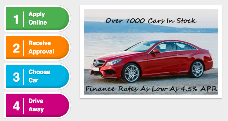 how to sell a car privately on finance