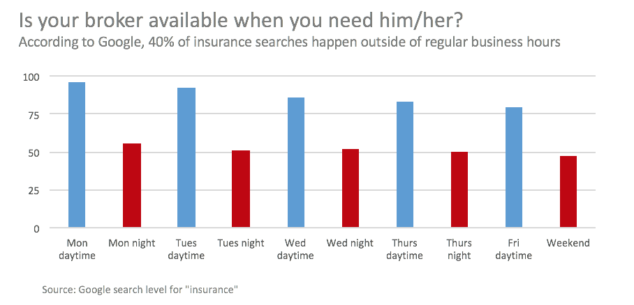 how to find the right insurance broker