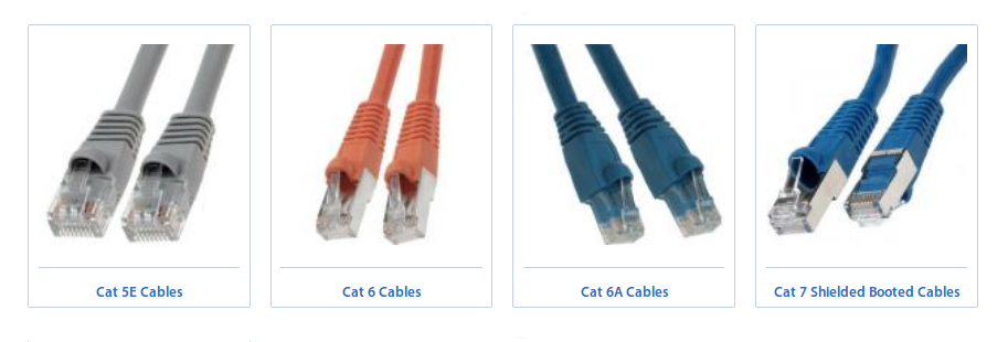 Best High Speed Ethernet Cable for Networking – Jennifer Truong – Medium