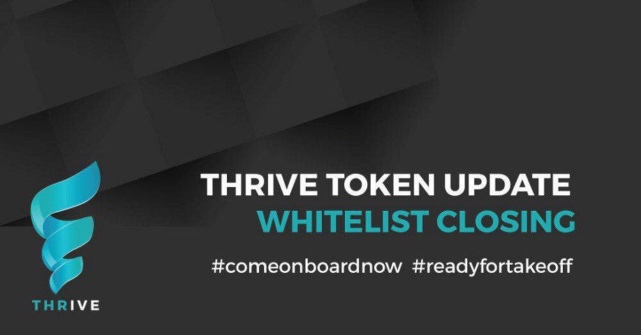 Pre-Sales Whitelist closure and KYC Instructions