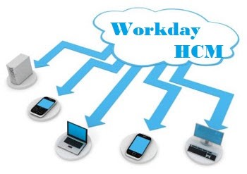 How to Business process and expanded security happens in Workday?