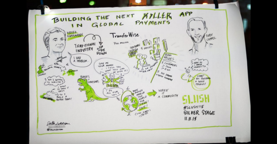 Building the Next Killer App in Global Payments - Mosaic Ventures