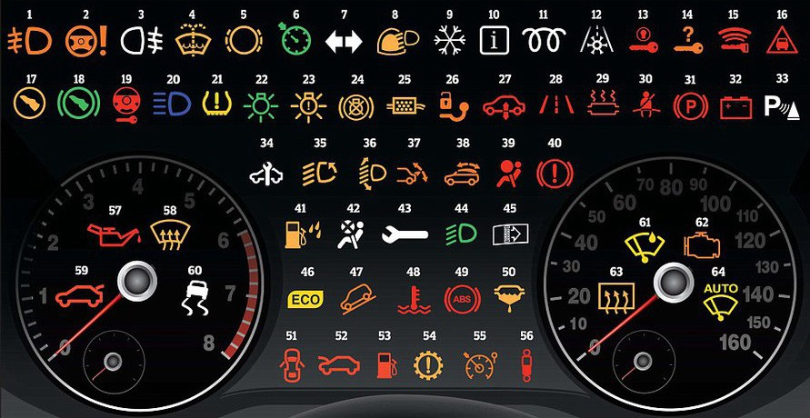 Check Engine Light 101 Automatic Transmissions