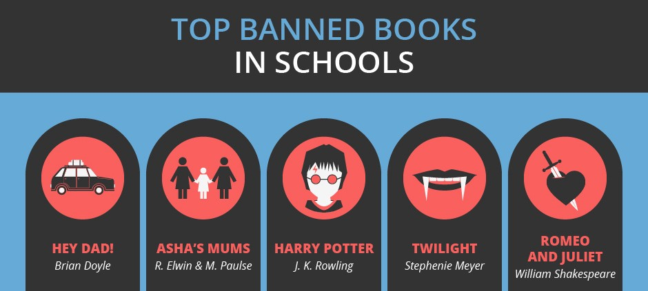 censorship in books essay Title length color rating censorship and  in the realm of the censorship of books in schools alone, several hund report  save paper view full essay similar.