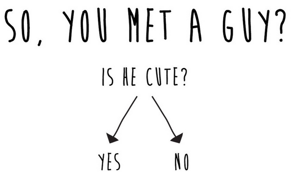 Nyu dating guide