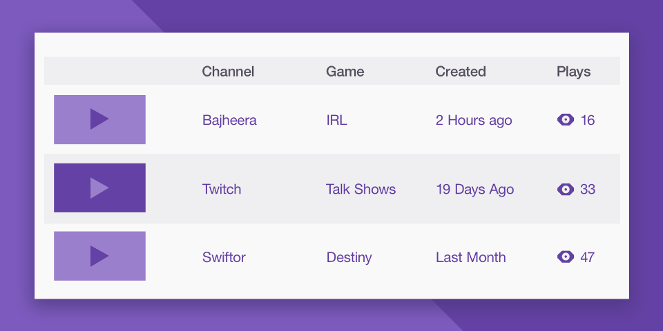 how to join twitch teams