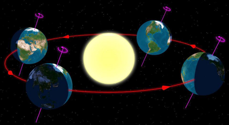 Why Does The Spinning Earth Speed Up If The Tides Are Slowing Us Down-