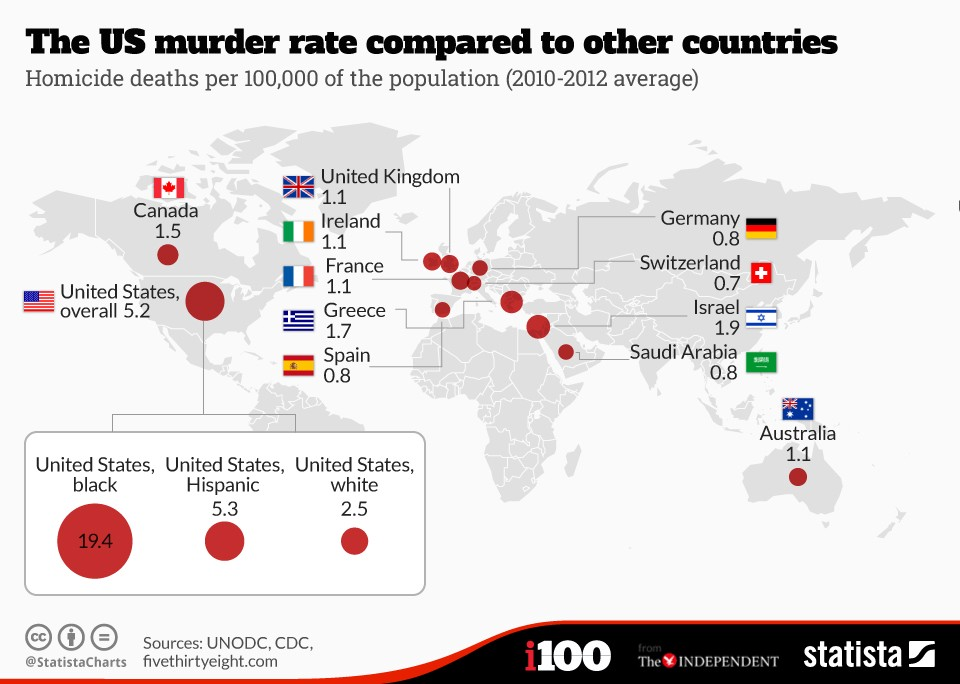 Major US Areas With The Highest Murder Rates National News FBI - 2016 us murder rate map by county