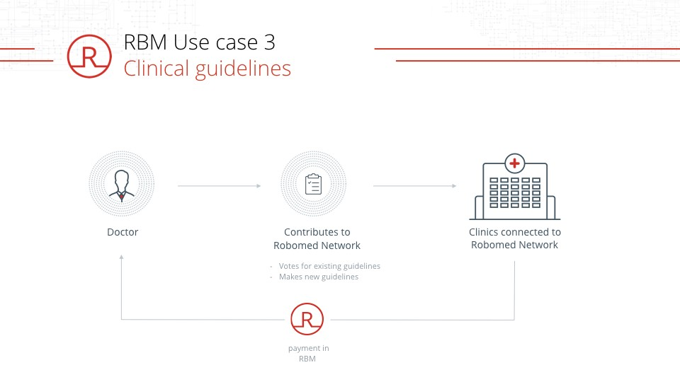 Robomed network token use case 3 clinical guidelines the medical database used in robomed network is being constantly updated and perfected it is performed by members of medical community that can contribute ccuart Choice Image