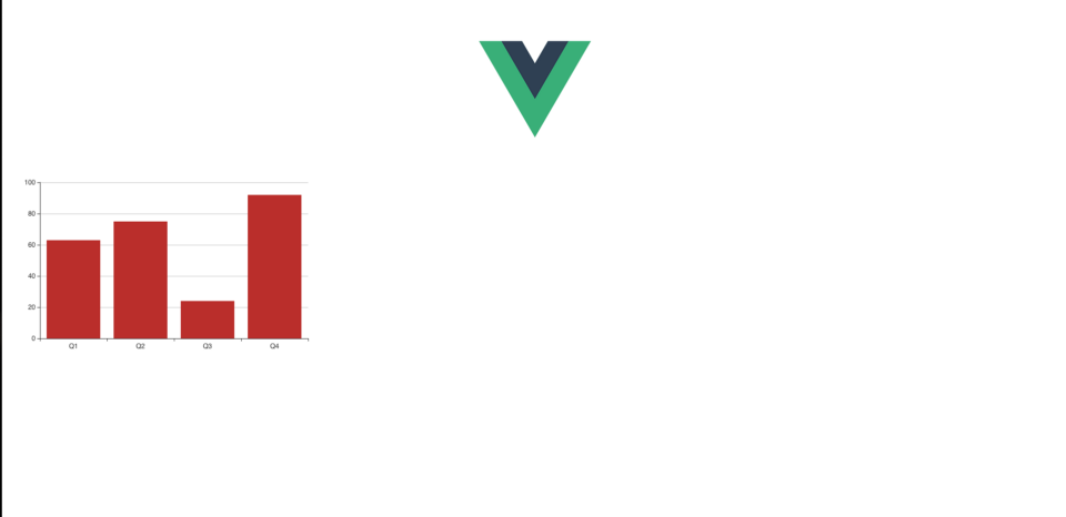 How to Add Charts and Graphs to a Vue.js Application
