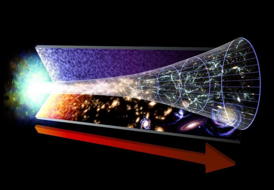 How Is The Universe Accelerating If The Expansion Rate Is Dropping-