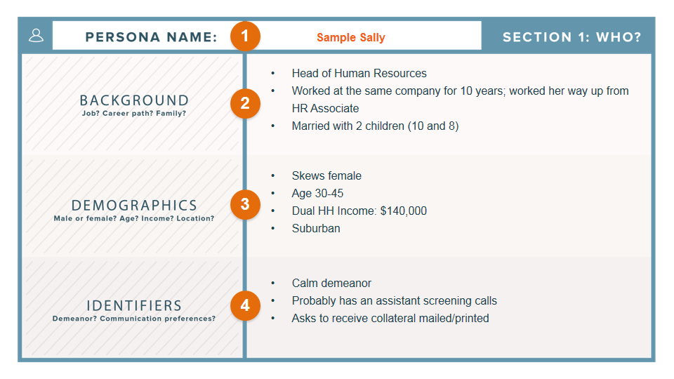 From Hubspot S Free Persona Template
