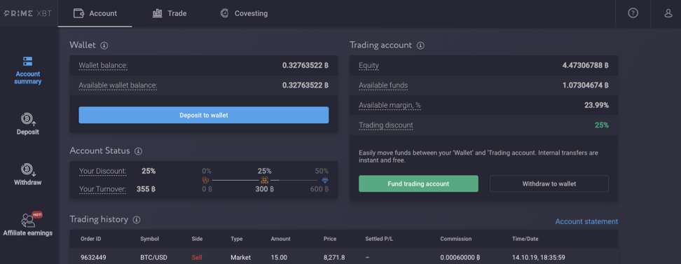 PrimeXBT Lowers Fees For Active Traders