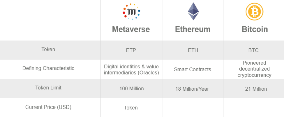 all cryptocurrency current prices