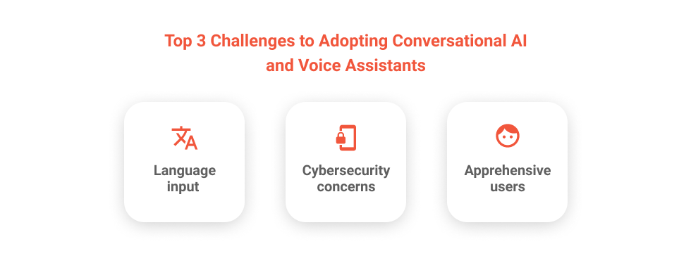 Challenges of Voice Assistant Technology