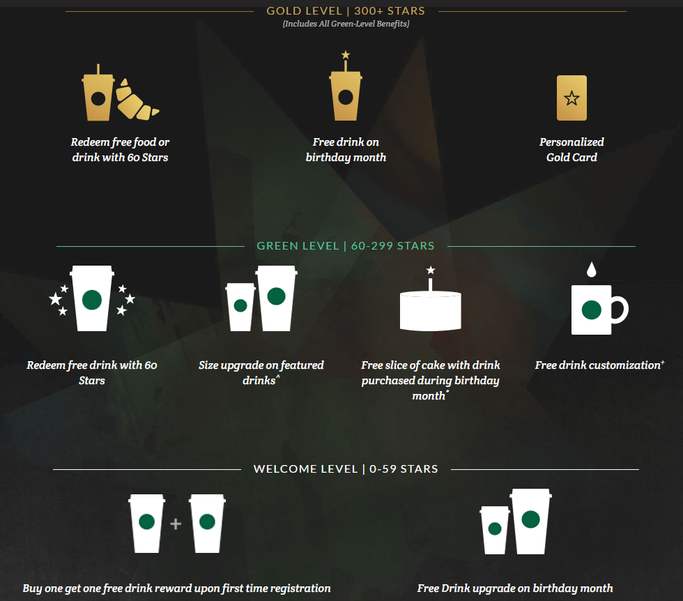 The Only Starbucks Case Study You Need Riverviewms Medium