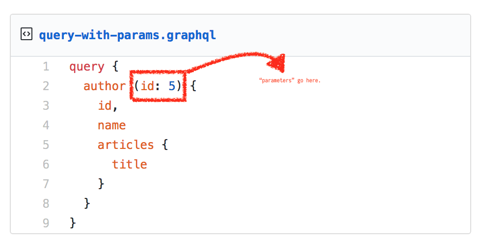 Why you should use GraphQL instead of a JSON DSL – Hasura